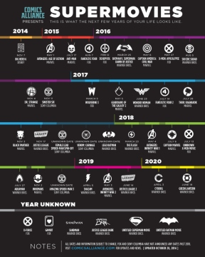 superhero-movie-schedule